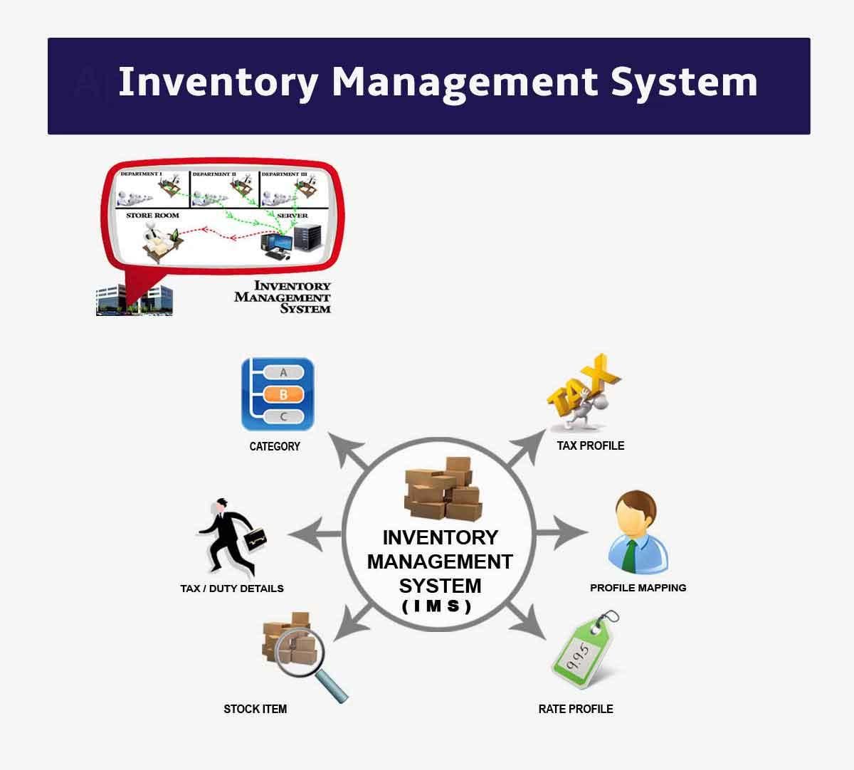 Inventory Management Software Company India